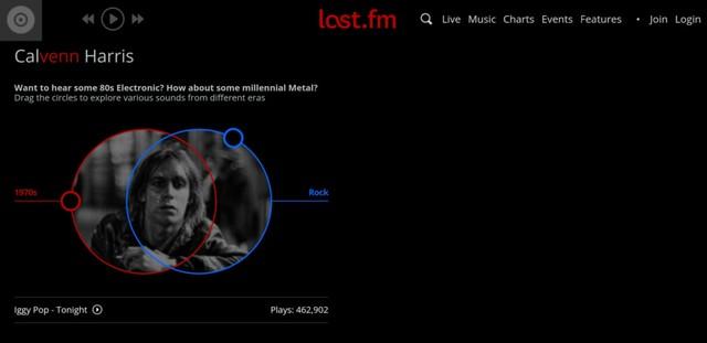 Fitur Asyik Untuk Memaksimalkan Eksplorasi Streaming Musik (78259)