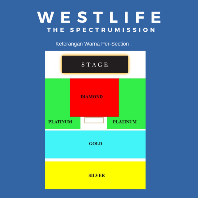 Fans Project untuk konser Westlife di Indonesia (NOT COVER)