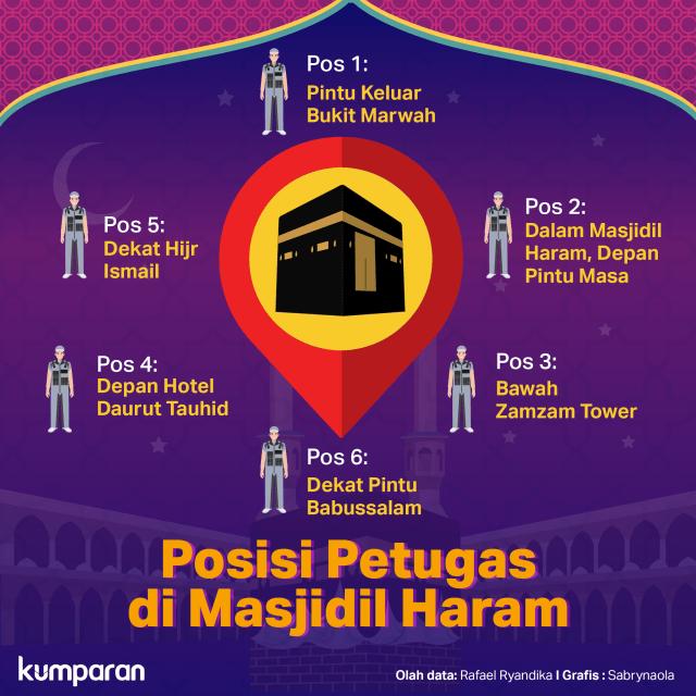 Posisi Petugas Haji di Masjidil Haram (87591)
