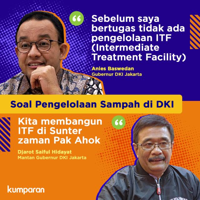 Soal Pengelolaan Sampah DKI Jakarta (31307)