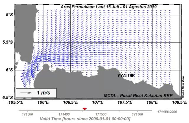 Arus permukaan Laut di pesisir Pantai Utara Jawa