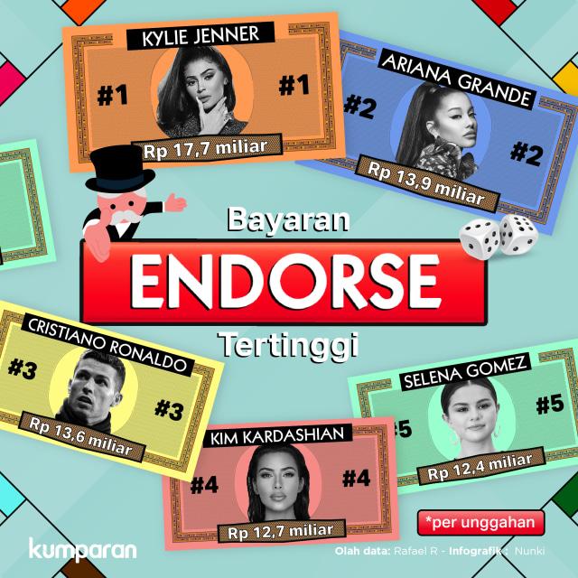 Krispi Bayaran Endorse Tertinggi.