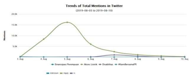 tweet retweet compare.jpg