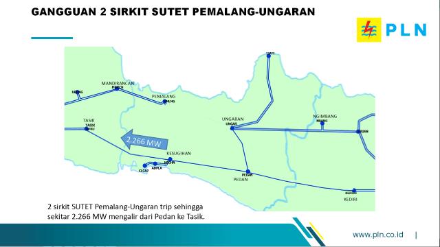 Gangguan partial blackout sistem Jawa Bali