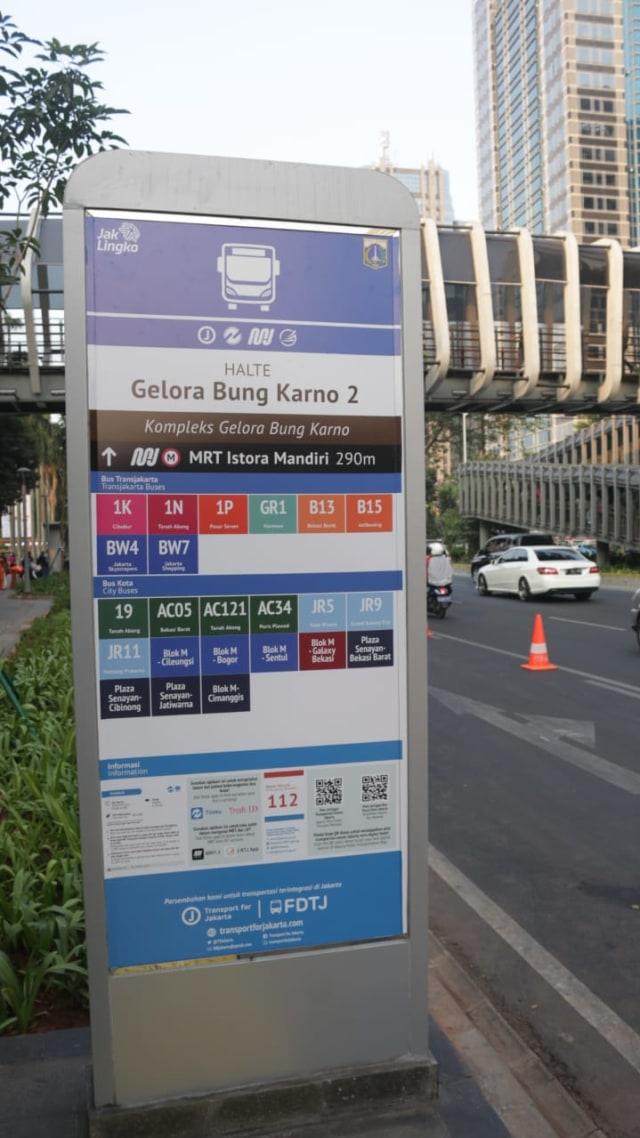 Berkolaborasi lewat Papan Informasi Transportasi Publik Jakarta (1239451)