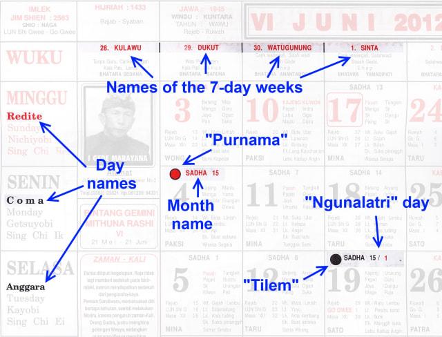 Primbon, Penanggalan Jawa, dan Misteri Nasib Manusia  (31406)