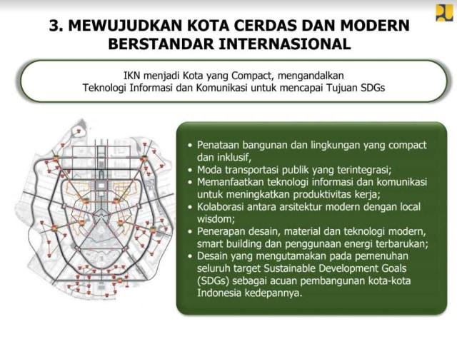 Desain ibu kota baru Indonesia