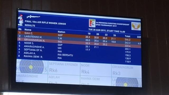 Atlet Perbakin Wanita asal Kepri Juara 3 Lomba Tembak Tingkat Asia (337867)