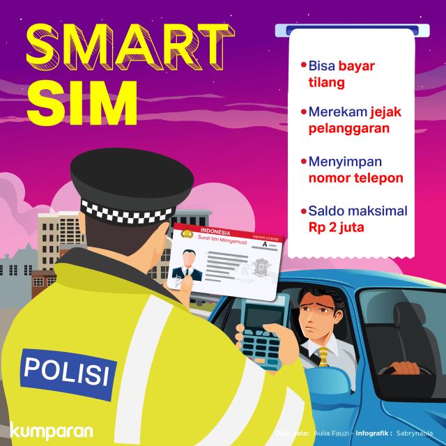 Polri Resmi Luncurkan Smart SIM, Bisa Belanja Online dan Bayar Tol (6431)
