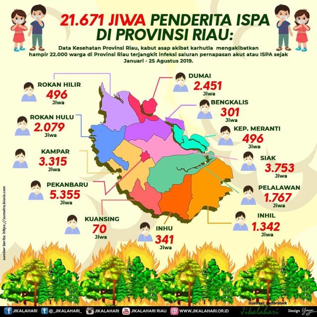 21 617 Orang Di Riau Terserang Ispa Akibat Kebakaran Hutan