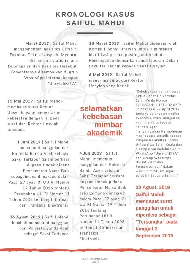 Polisikan Dosen, Dekan FT Unsyiah Tak Terima Tudingan soal Tes CPNS (67605)