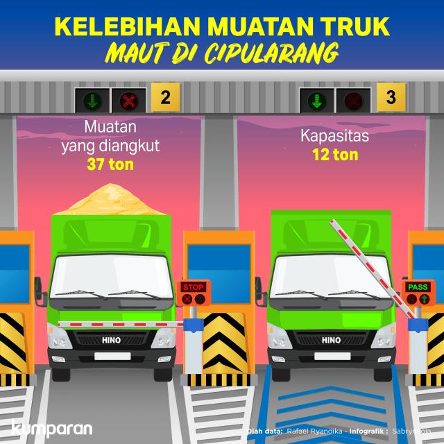 Teror Truk di Jalan Raya (1183436)