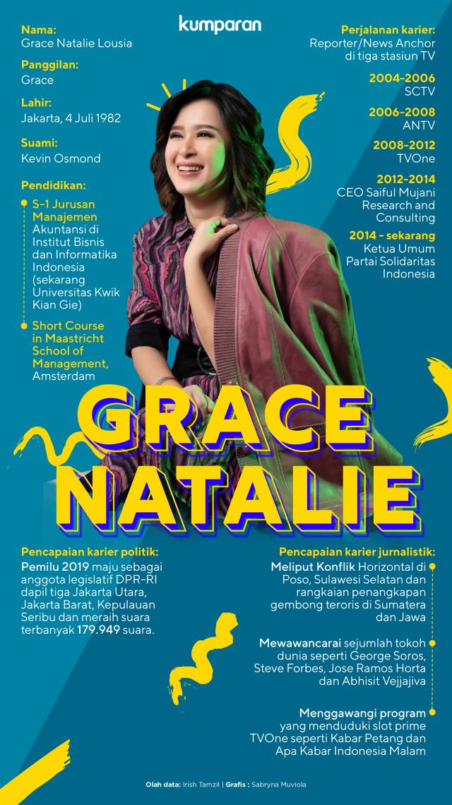 Grace Natalie