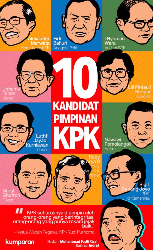 Calon Pimpinan KPK