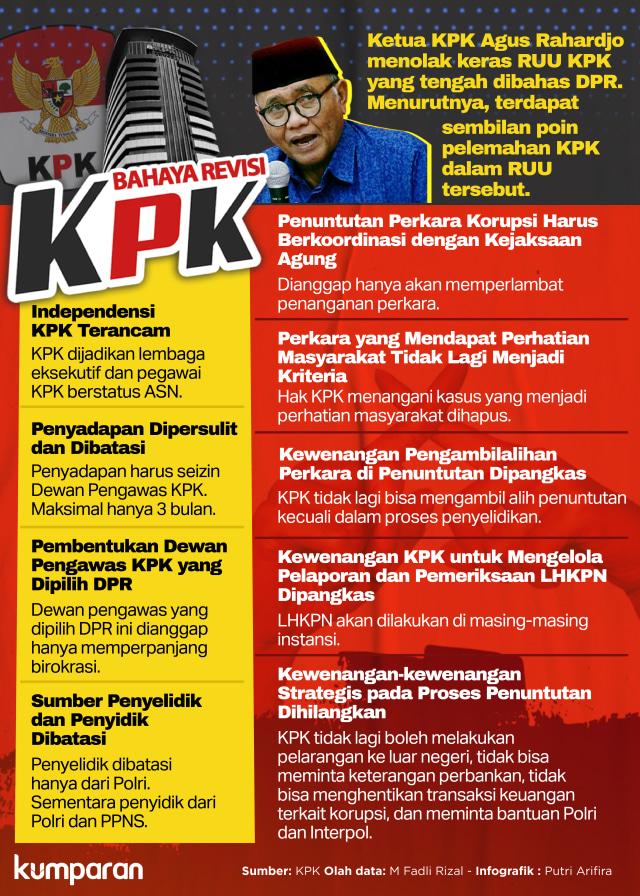 Jurus Kilat Membunuh KPK (362059)