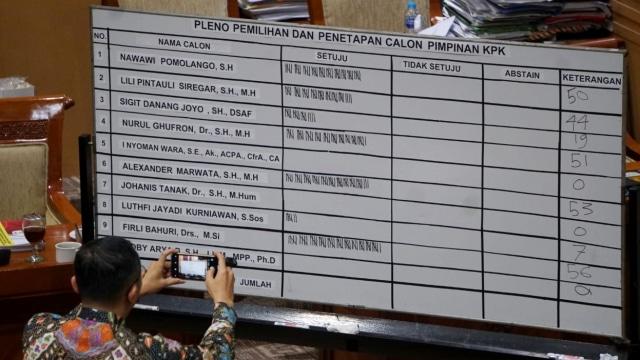 Skenario Enam Paket untuk Firli Bahuri (148)