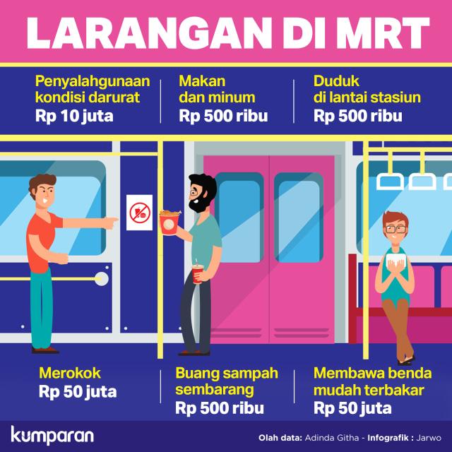 Konten Krispi, Larangan di MRT