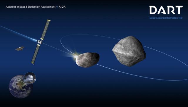 NASA dan ESA Mau Hantam Asteroid Pakai Pesawat Luar Angkasa (536152)