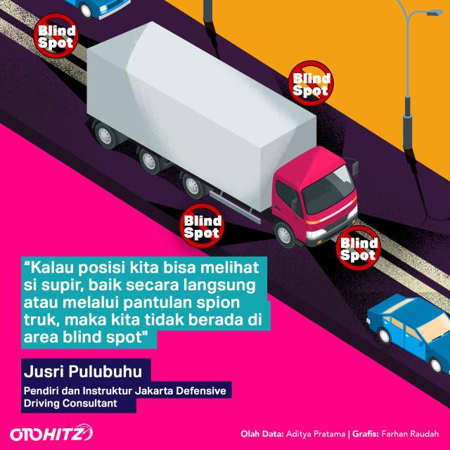 Pahami titik blind spot pada truk