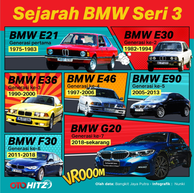 Eksplorasi BMW 330i M Sport Surabaya-Bali (6101)