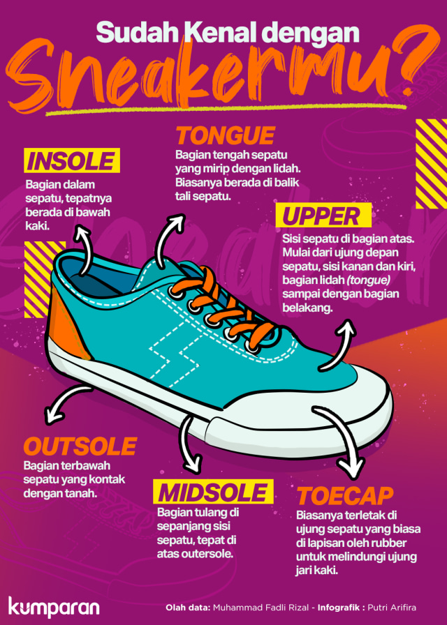 Kenali Sneaker-mu!