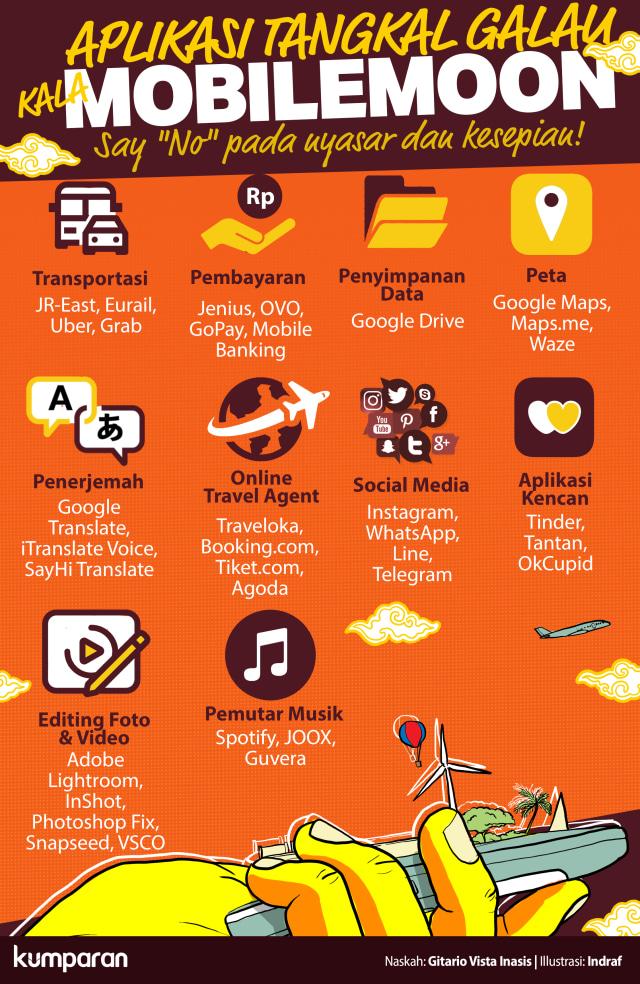 Konten Spesial Mobilemoon, Aplikasi Tangkal Galau Kala Mobilemoon
