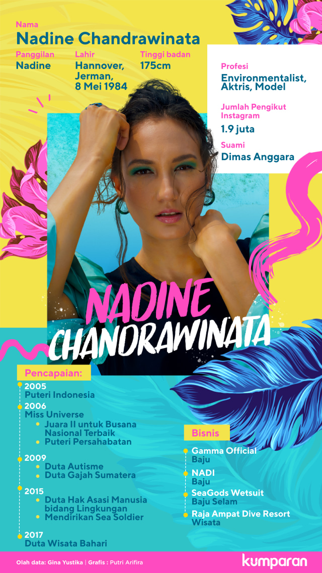 Role Model: Nadine Chandrawinata, The Sea Soldier (171150)