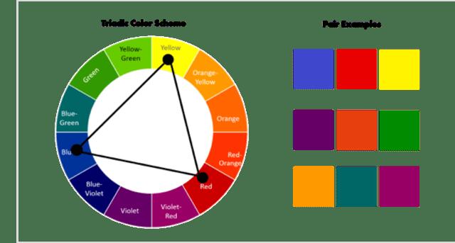 3 Prinsip Padu Padan Warna Agar Tidak Salah Kostum (987542)