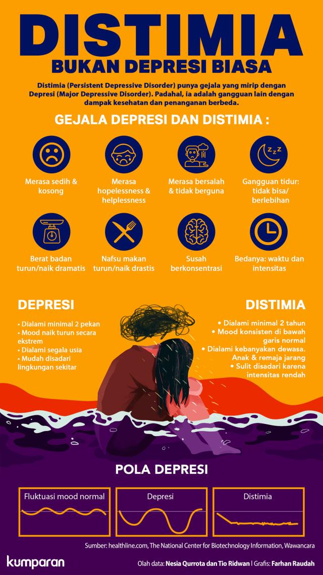dr. Jiemi Ardian: Banyak Orang Depresi Menahun Distimia tapi Tak Sadar (55226)