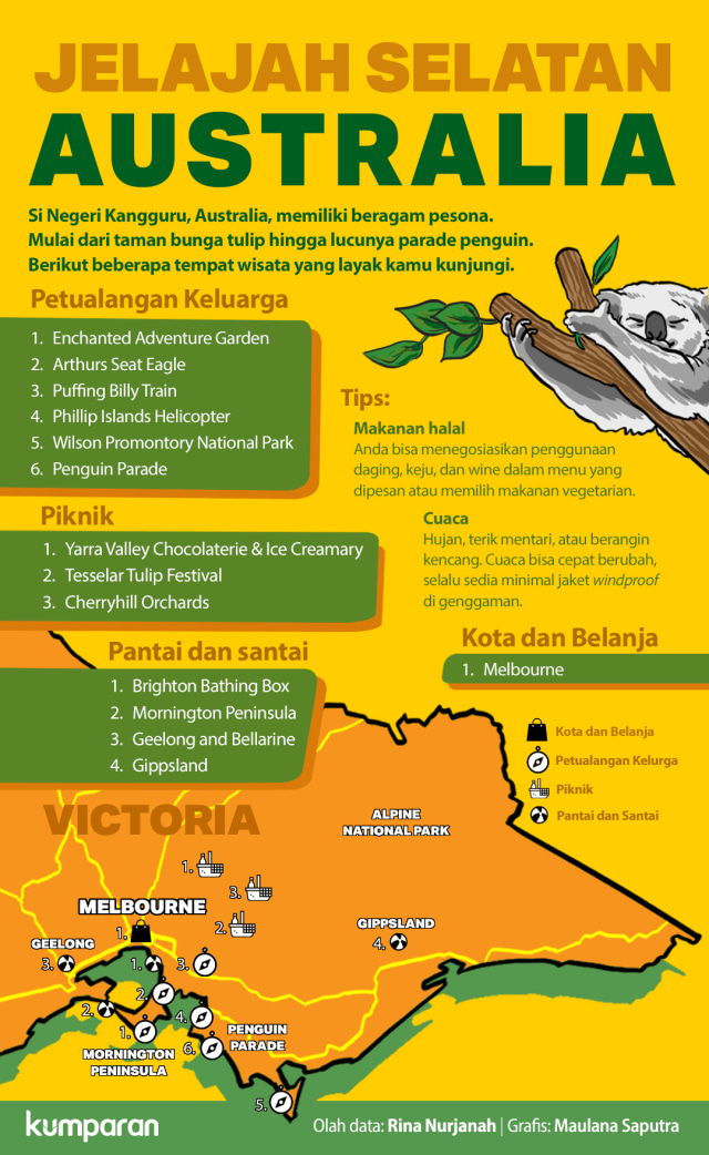 Menjelajah Laut Selatan Australia (68280)