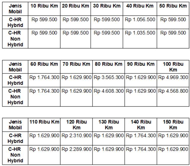 Perbandingan Biaya Servis Toyota C-HR Hybrid dan Non Hybrid