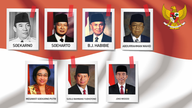Presiden Ri dari masa ke masa (Frame).jpg