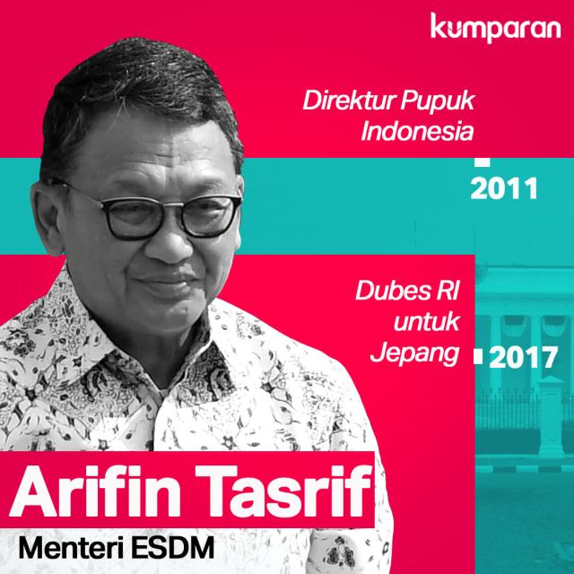 Infografik Menteri Arifin Tasrif