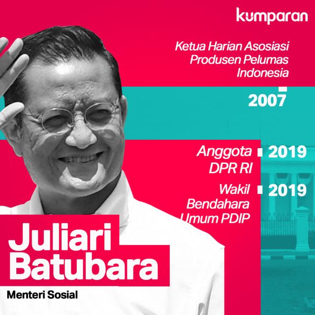 Infografik Menteri Juliari Batubara