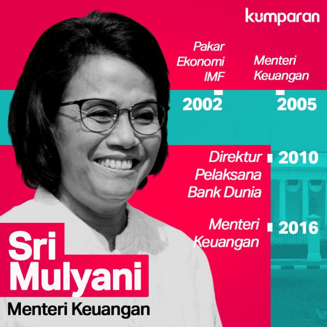 Infografik Menteri Sri Mulyani