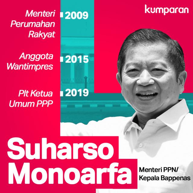 Suharso Monoarfa, Mantan Menteri yang Jadi Menteri Lagi (49719)