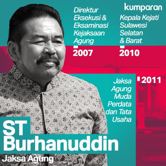 Alasan Jokowi Pilih ST Burhanuddin Jadi Jaksa Agung: Tegas Tapi Lembut (295952)