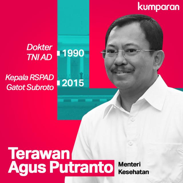 Infografik Menteri Terawan Agus Putranto