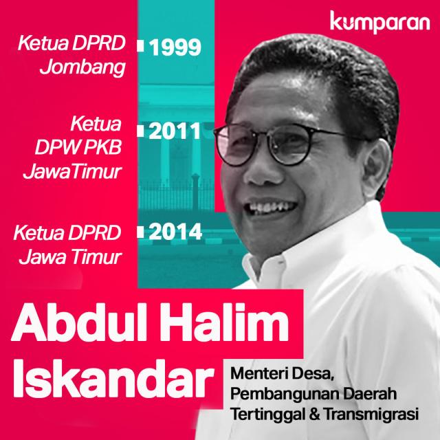 Gus Halim, Mendes dari PKB yang Punya Harta Rp 6 Miliar (93295)