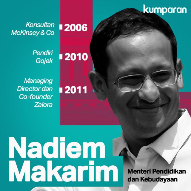 Infografik Menteri Nadiem Makarim