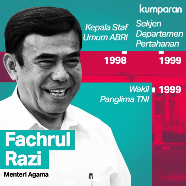 Infografik Menteri Fachrul Razi