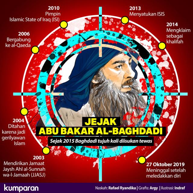 Runutan Momen Penyerbuan Baghdadi, dari Pelacakan hingga Pembunuhan (22599)