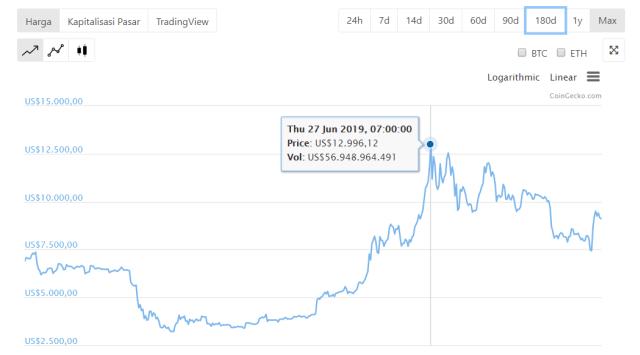 Bitcoin 4.png