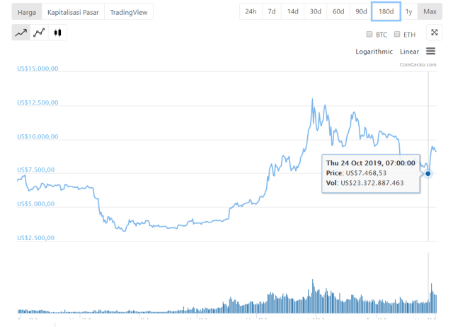 Bitcoin 6.png