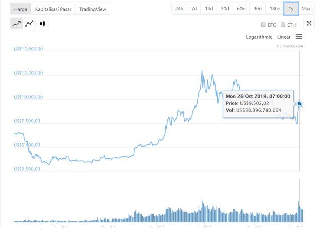 Bitcoin 7.png