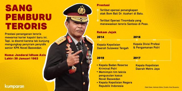 Infografik Idham Azis