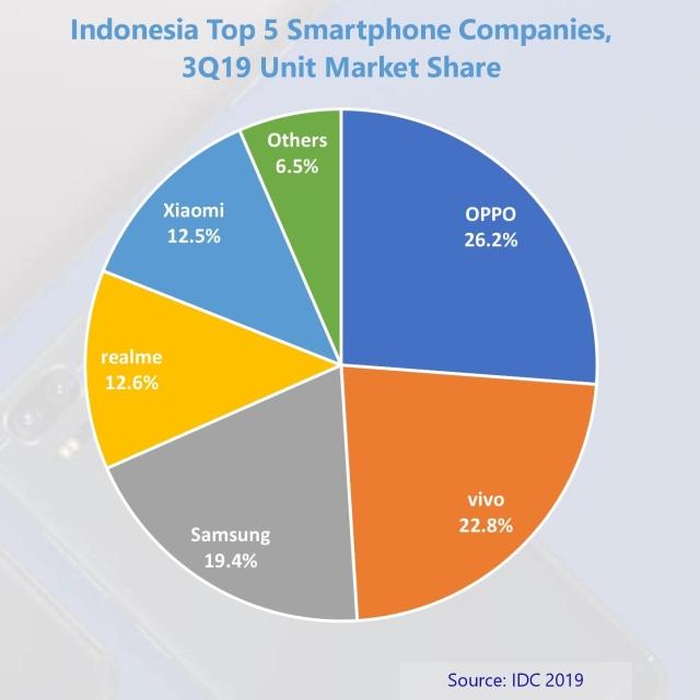 Baku Hantam Xiaomi vs Realme di Media Sosial (377)