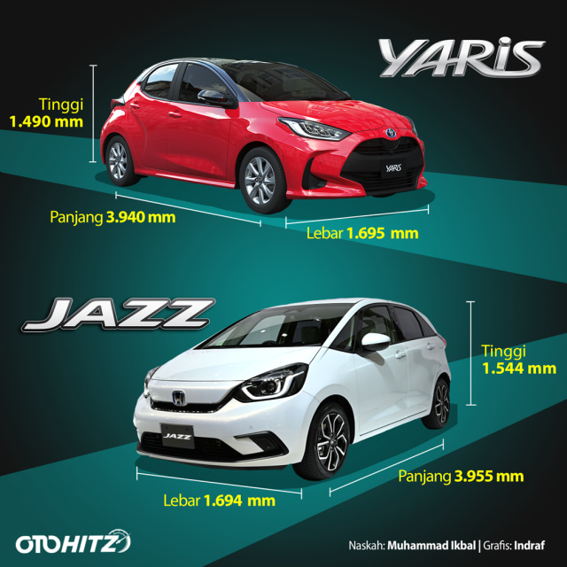 Adu Kuat Honda Jazz vs Toyota Yaris Baru, Unggul Mana? (26833)
