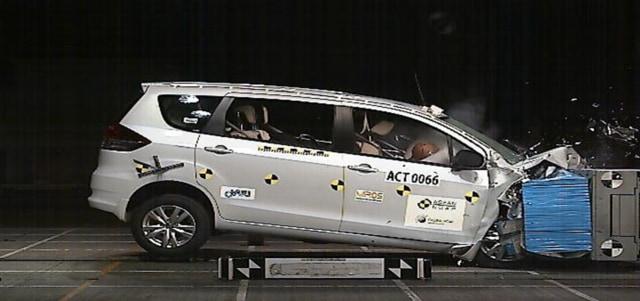 Suzuki Ertiga Crash Test Asean NCAP