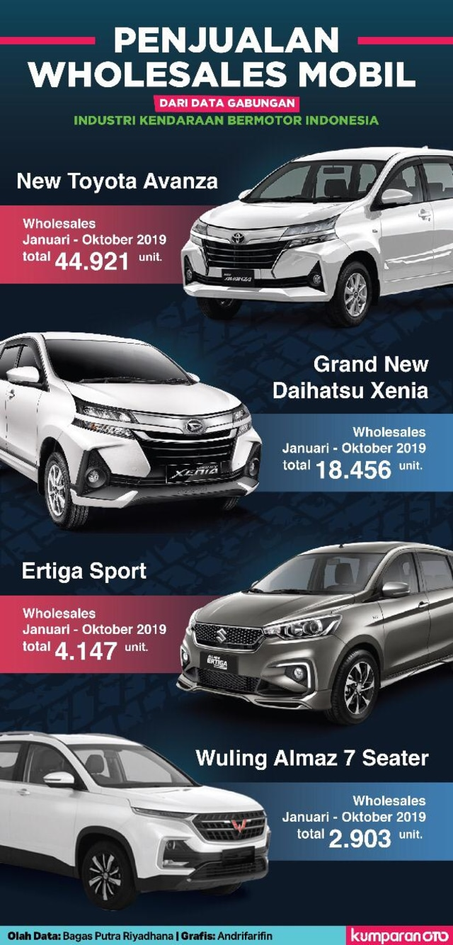 Mobil-mobil yang Jadi Bintang di 2019 (272)